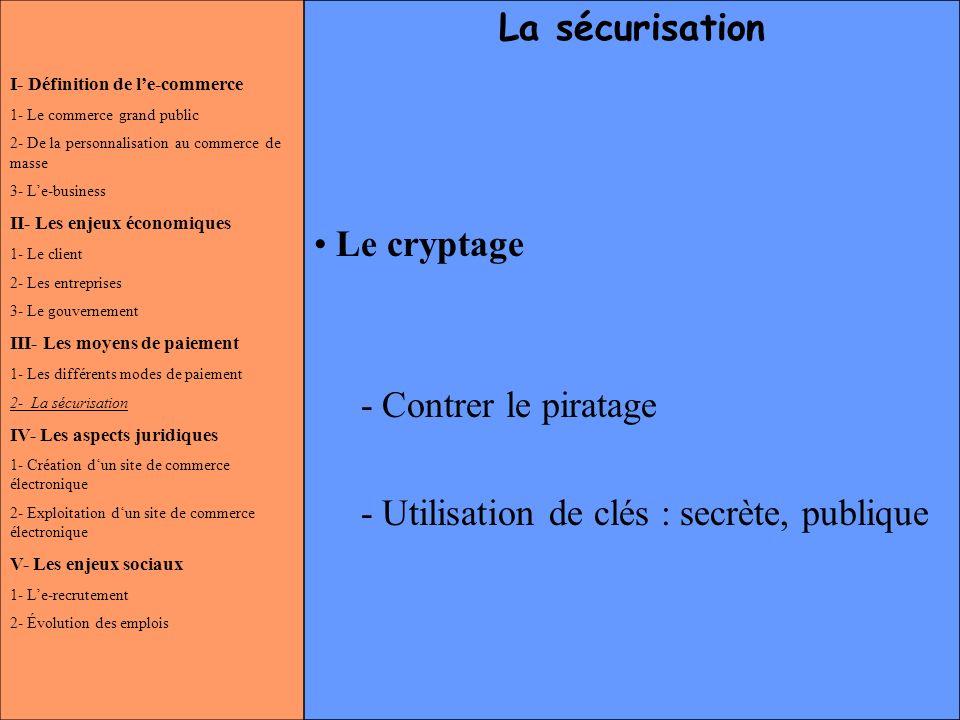 - Utilisation de clés : secrète, publique
