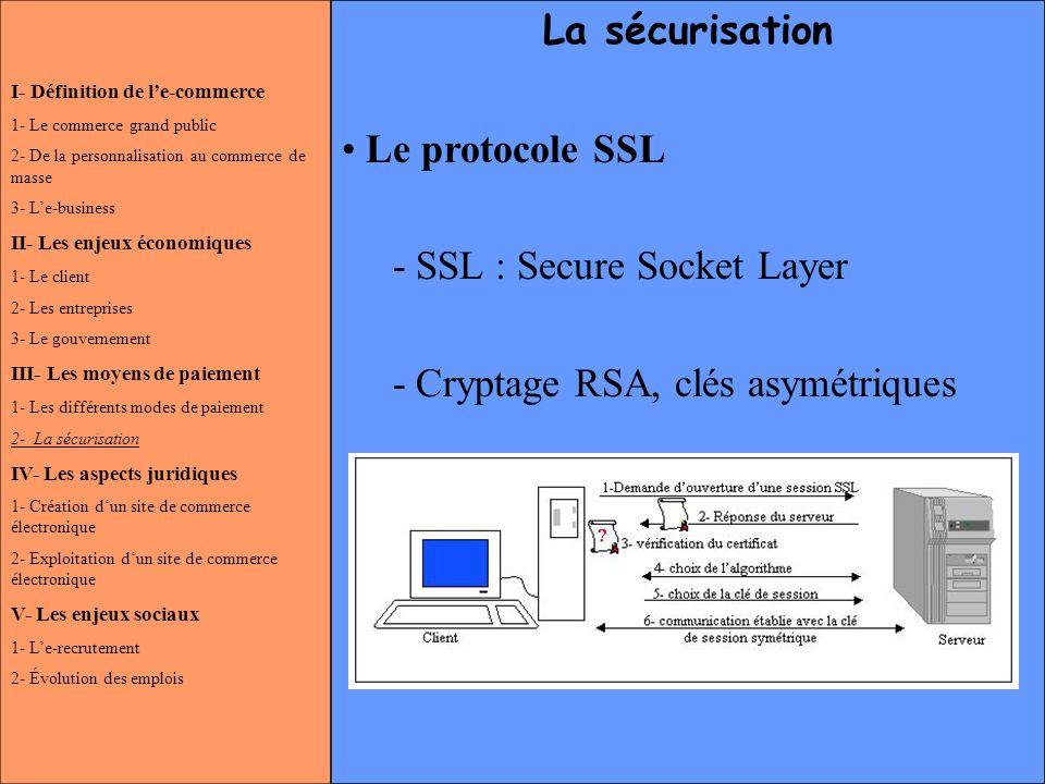 - SSL : Secure Socket Layer - Cryptage RSA, clés asymétriques