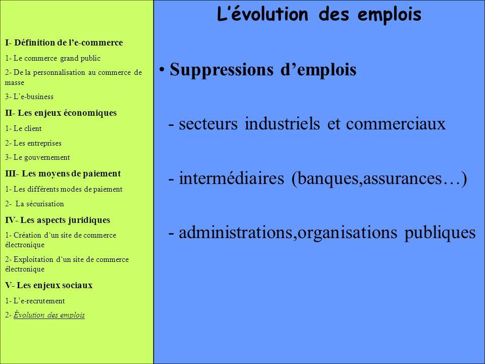 L'évolution des emplois
