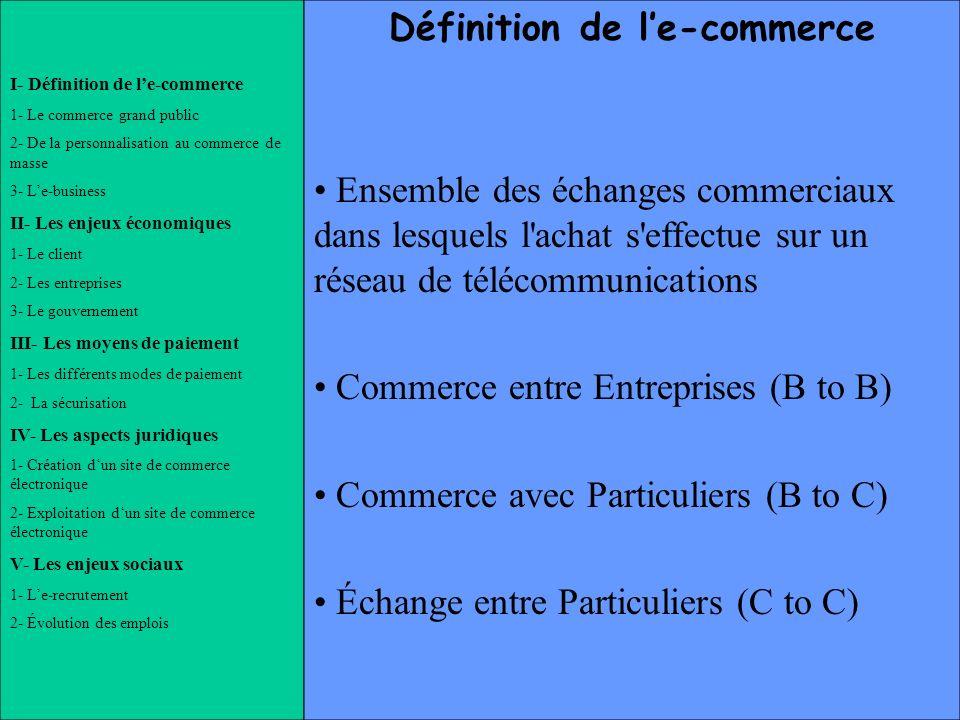 Définition de l'e-commerce