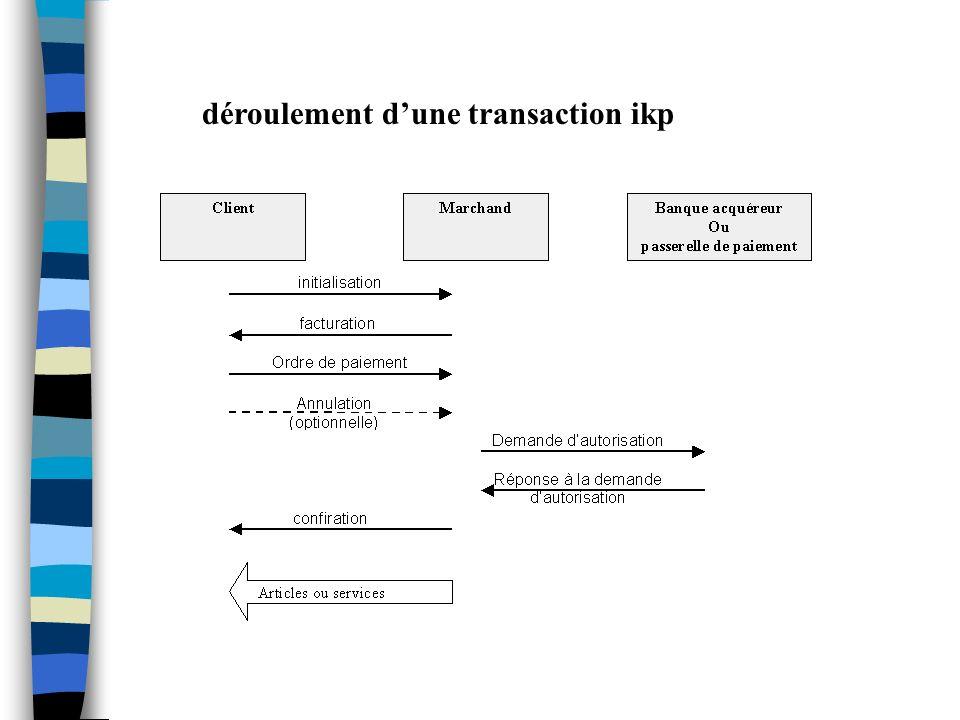 déroulement d'une transaction ikp