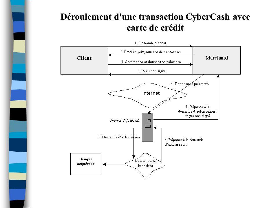 Déroulement d une transaction CyberCash avec carte de crédit