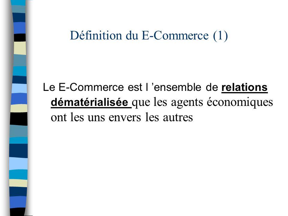 Définition du E-Commerce (1)
