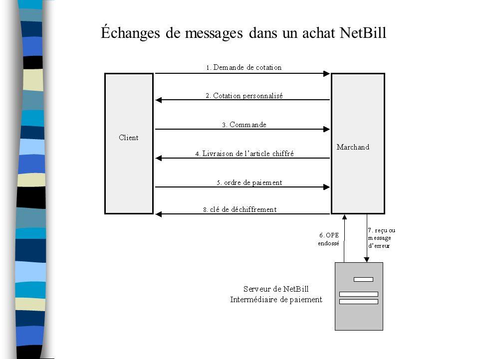 Échanges de messages dans un achat NetBill