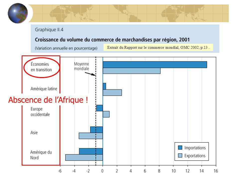 Extrait du Rapport sur le commerce mondial, OMC 2002, p.13 .
