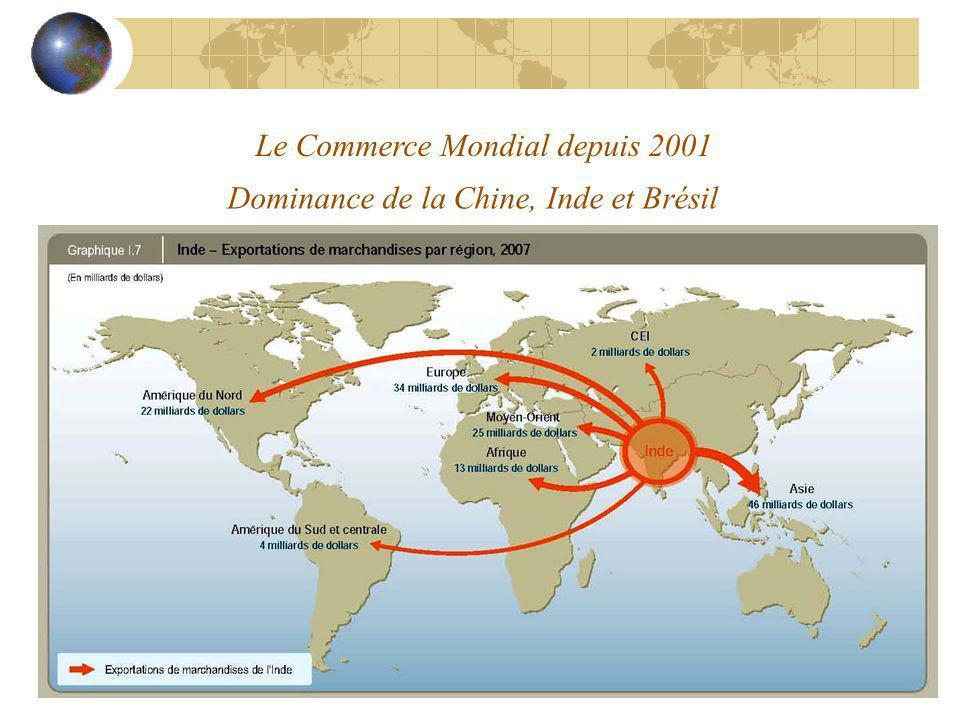 Le Commerce Mondial depuis 2001