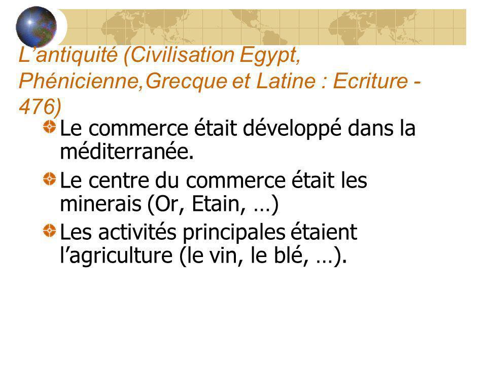 L'antiquité (Civilisation Egypt, Phénicienne,Grecque et Latine : Ecriture - 476)