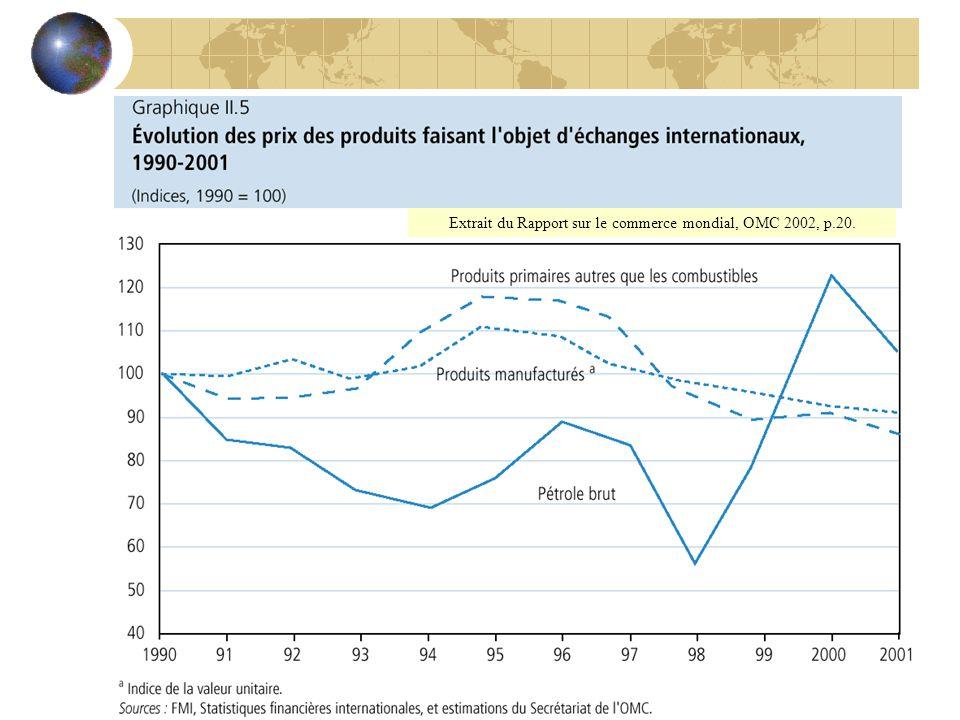 Extrait du Rapport sur le commerce mondial, OMC 2002, p.20.