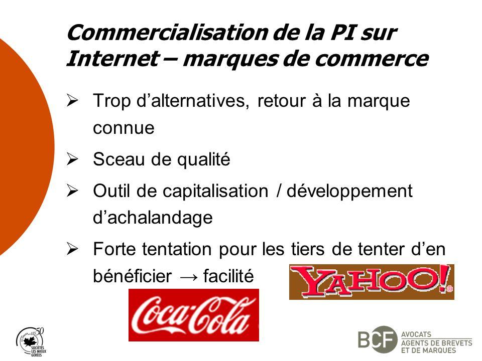 Commercialisation de la PI sur Internet – marques de commerce