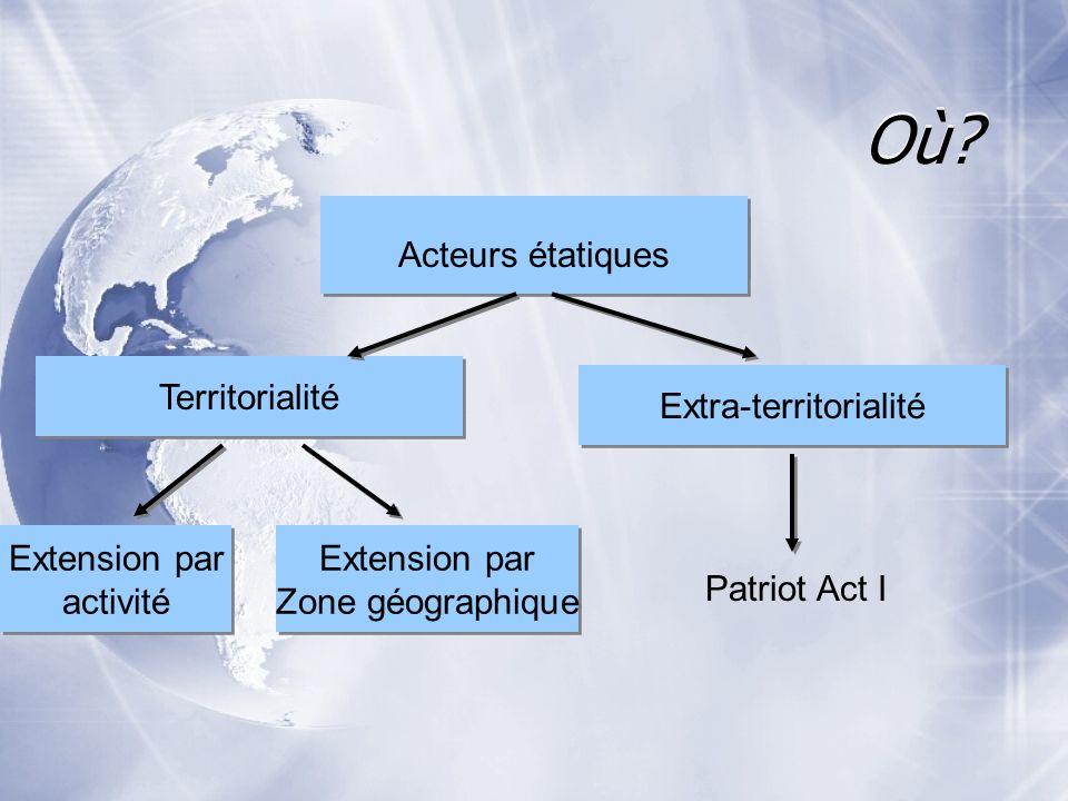 Où Application du cyberdroit Acteurs étatiques Territorialité