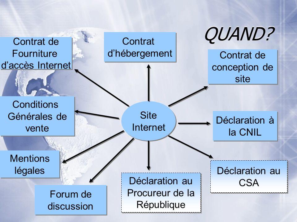 QUAND Contrat Contrat de d'hébergement Fourniture d'accès Internet