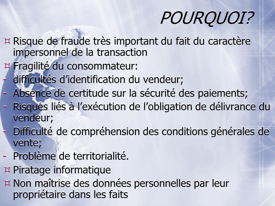 POURQUOI Risque de fraude très important du fait du caractère impersonnel de la transaction. Fragilité du consommateur: