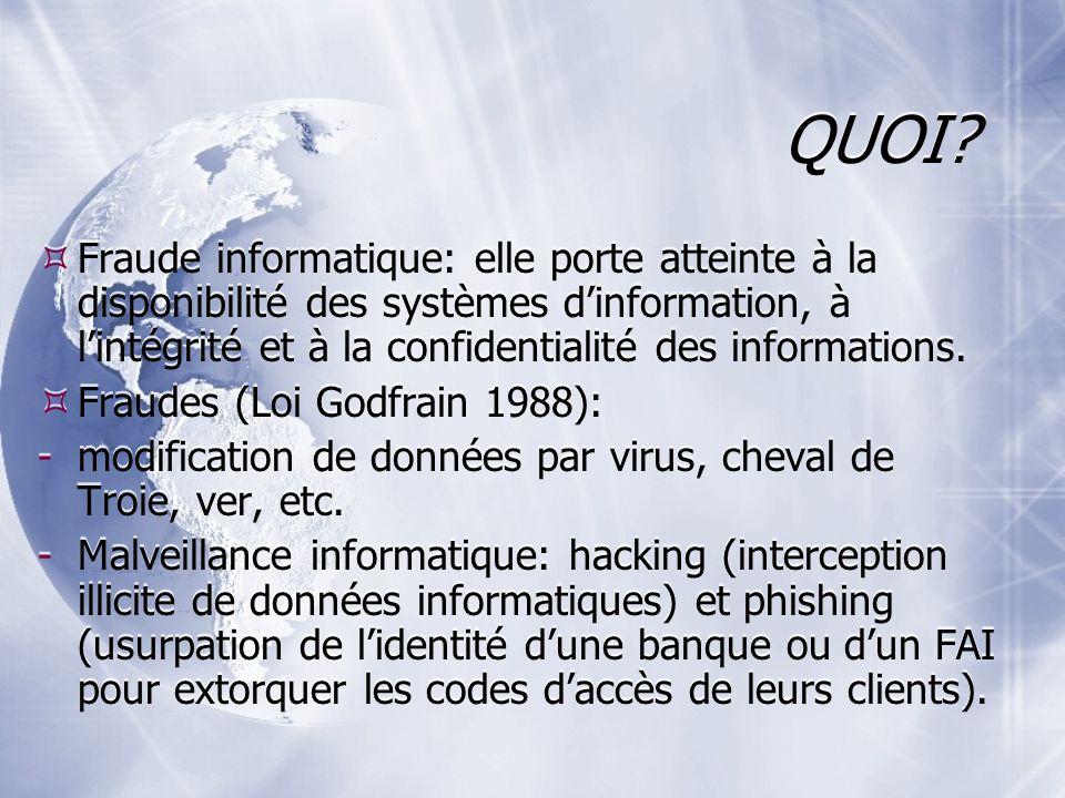 QUOI Fraude informatique: elle porte atteinte à la disponibilité des systèmes d'information, à l'intégrité et à la confidentialité des informations.