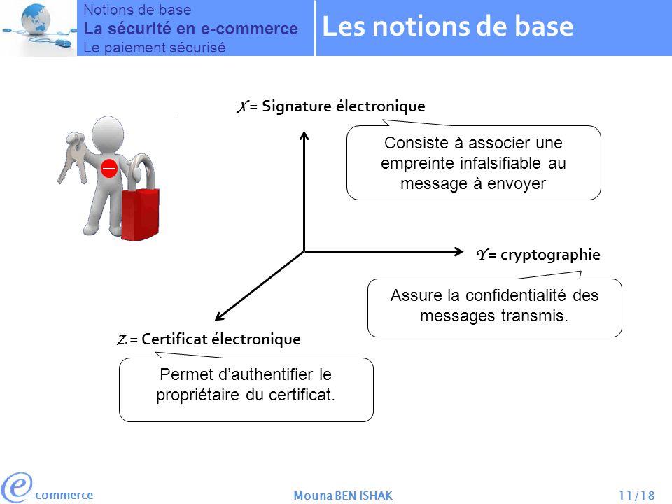 Les notions de base La sécurité en e-commerce
