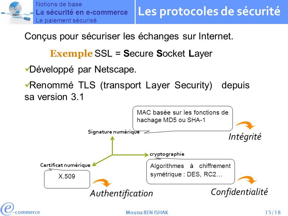 Les protocoles de sécurité