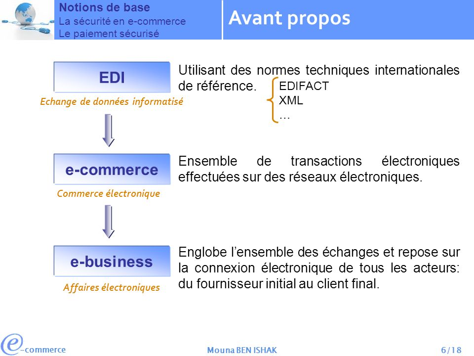 Avant propos EDI e-commerce e-business