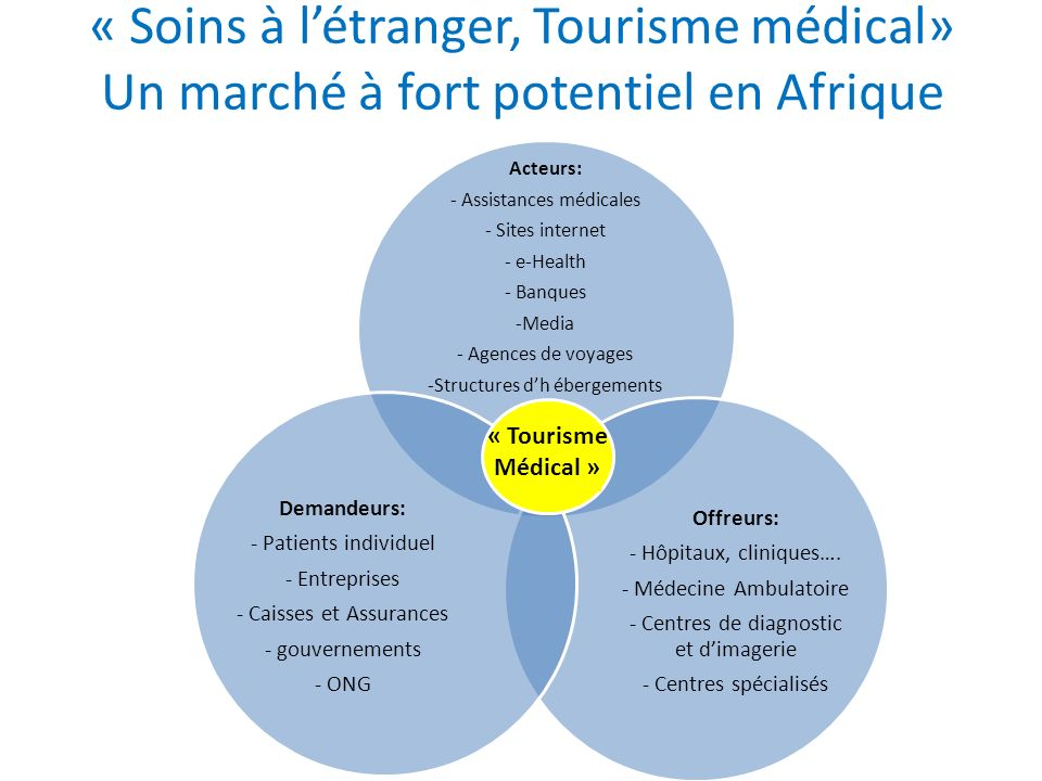 « Soins à l'étranger, Tourisme médical» Un marché à fort potentiel en Afrique