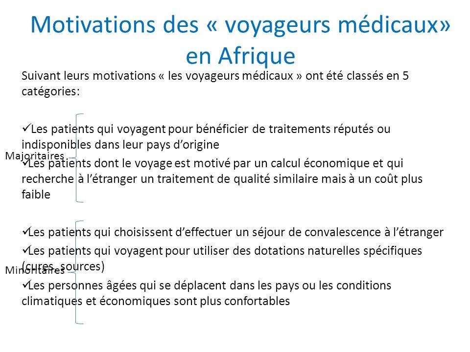 Motivations des « voyageurs médicaux» en Afrique