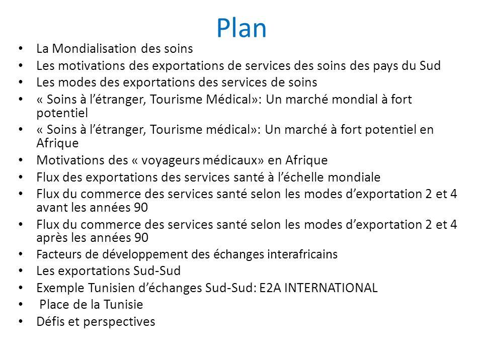 Plan La Mondialisation des soins