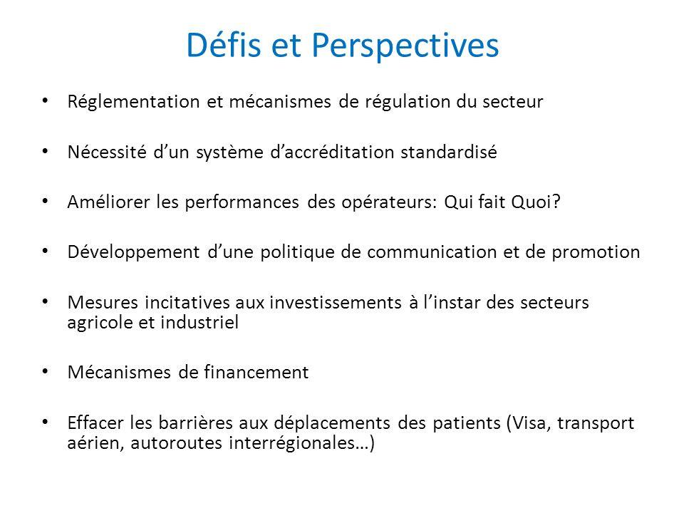 Défis et Perspectives Réglementation et mécanismes de régulation du secteur. Nécessité d'un système d'accréditation standardisé.