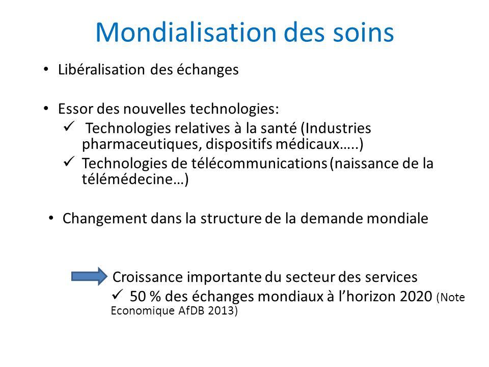 Mondialisation des soins