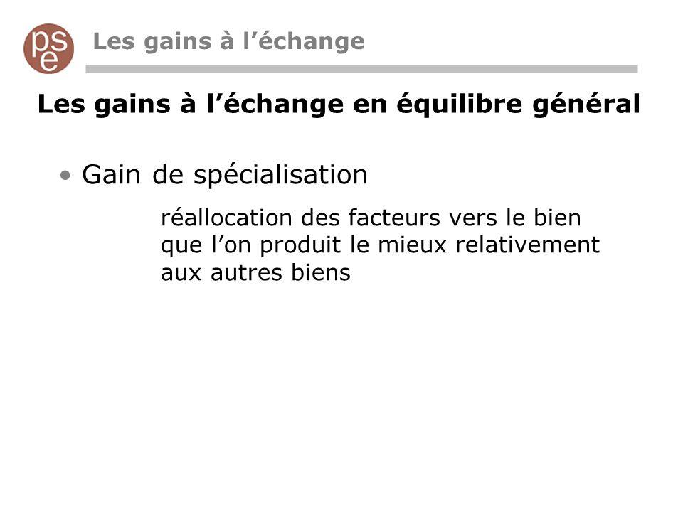 Les gains à l'échange en équilibre général