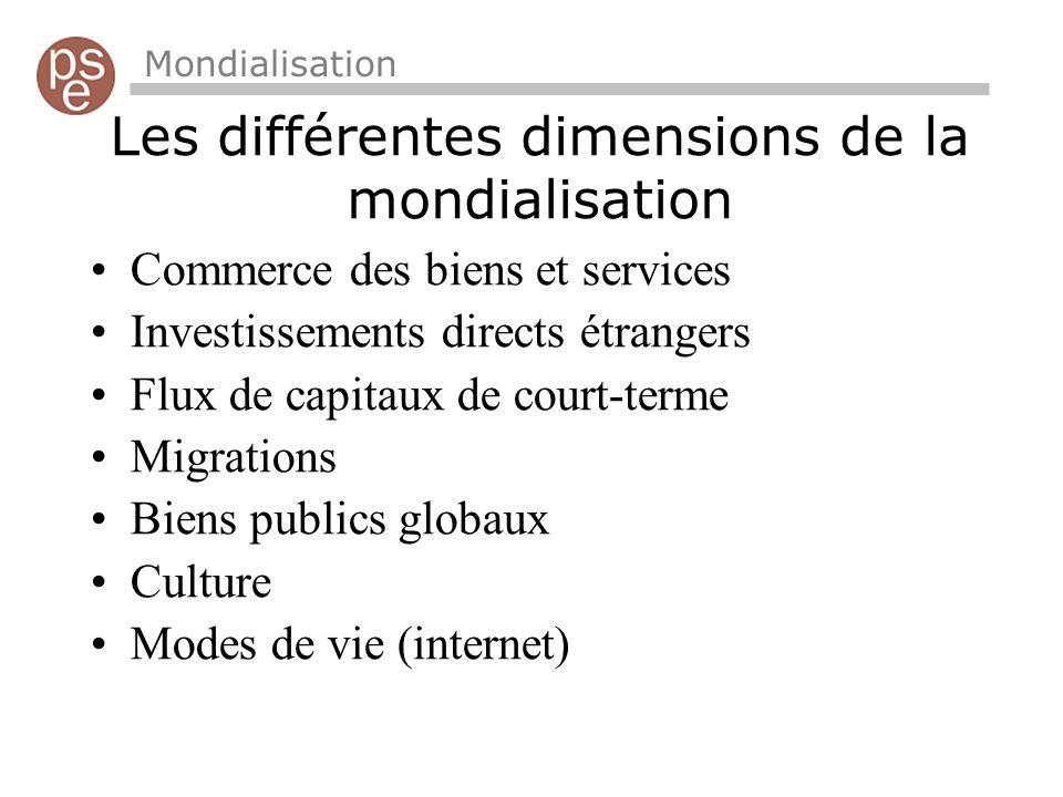 Les différentes dimensions de la mondialisation
