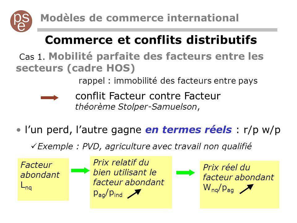 Commerce et conflits distributifs