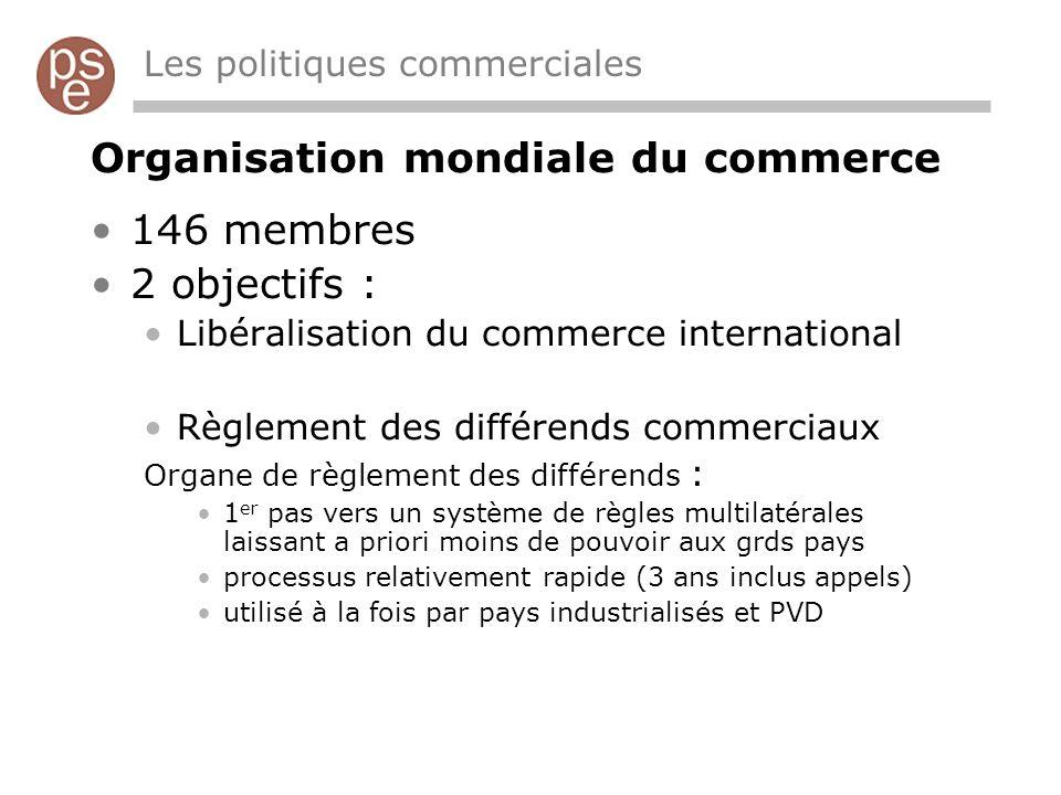 Organisation mondiale du commerce 146 membres 2 objectifs :