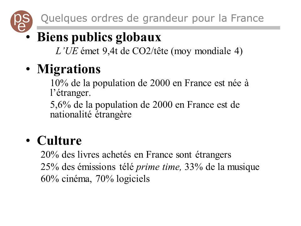 Biens publics globaux Migrations Culture