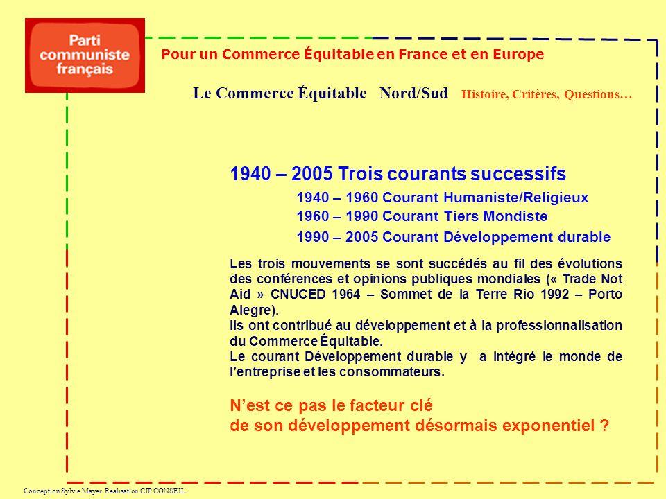 Le Commerce Équitable Nord/Sud Histoire, Critères, Questions…
