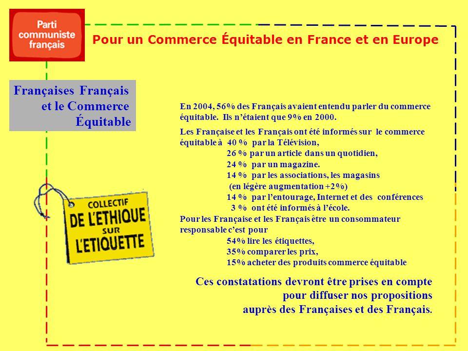 Françaises Français et le Commerce Équitable