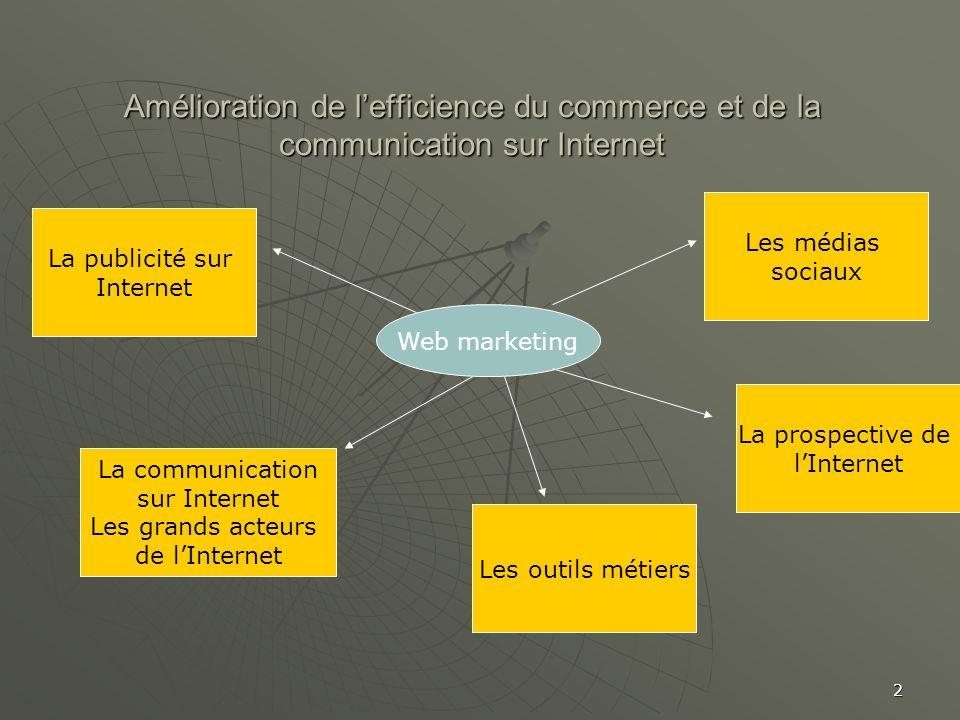 Amélioration de l'efficience du commerce et de la communication sur Internet