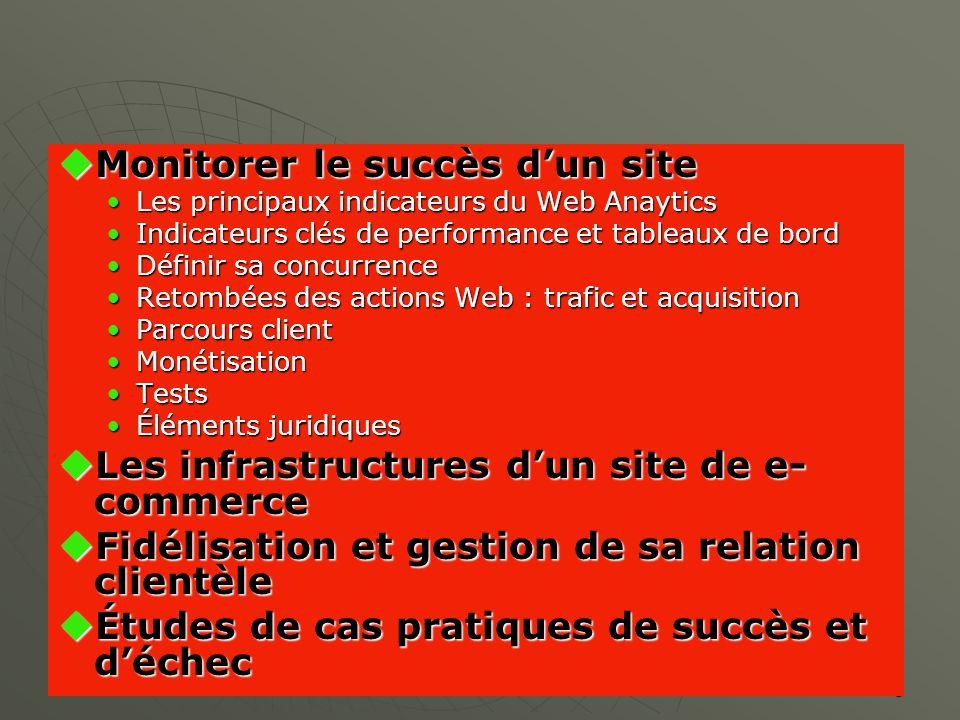 Monitorer le succès d'un site