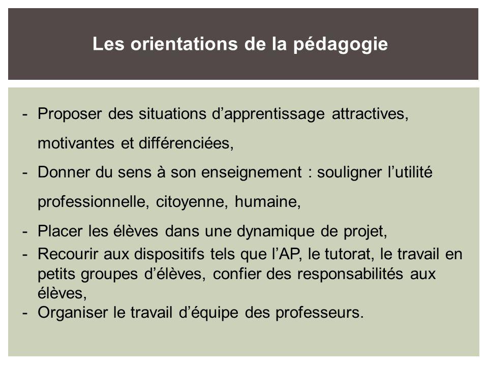 Les orientations de la pédagogie
