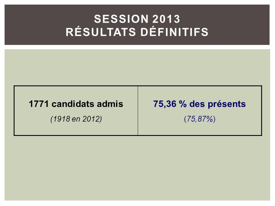 SESSION 2013 RÉSULTATS DÉFINITIFS