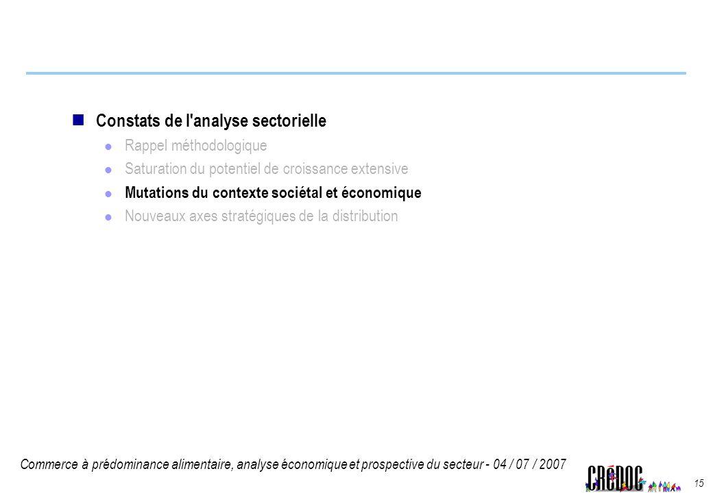 Constats de l analyse sectorielle