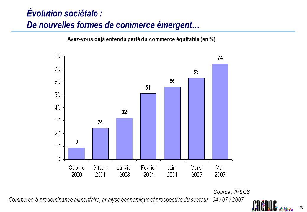 Évolution sociétale : De nouvelles formes de commerce émergent…