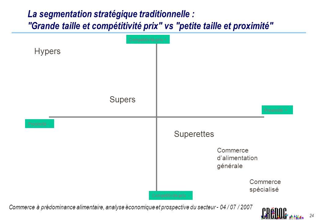 La segmentation stratégique traditionnelle : Grande taille et compétitivité prix vs petite taille et proximité