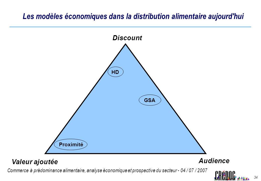 Les modèles économiques dans la distribution alimentaire aujourd hui