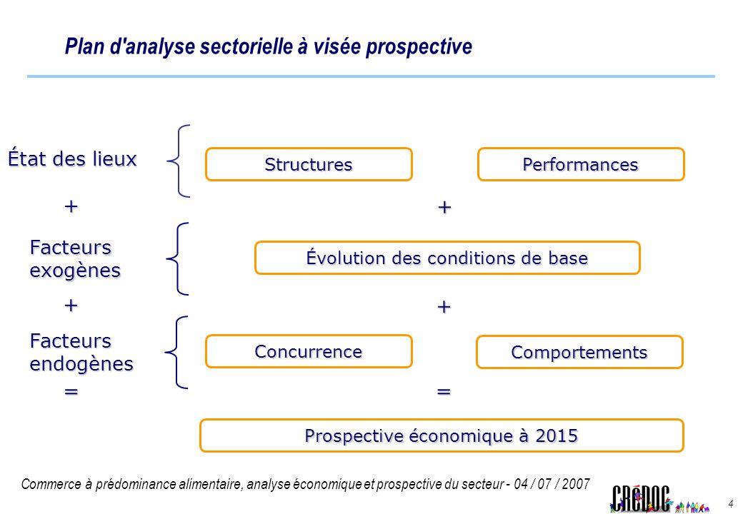 Plan d analyse sectorielle à visée prospective
