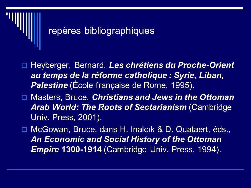 repères bibliographiques