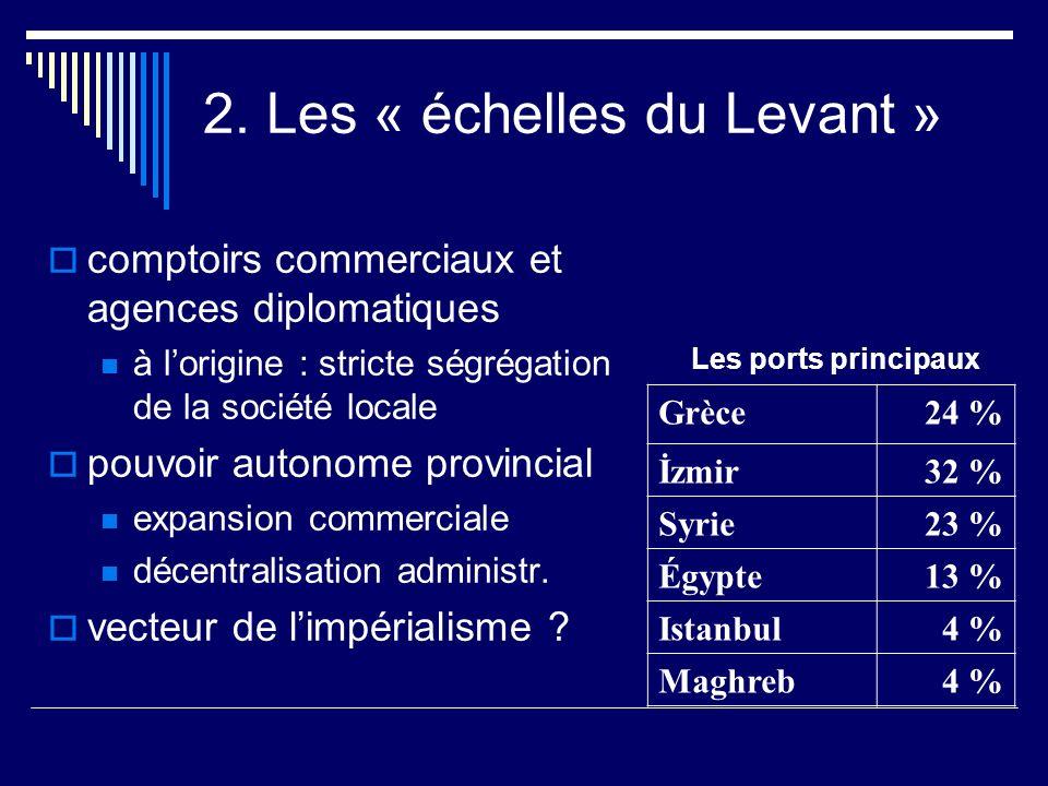 2. Les « échelles du Levant »