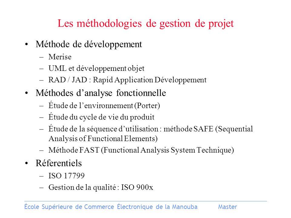 Les méthodologies de gestion de projet
