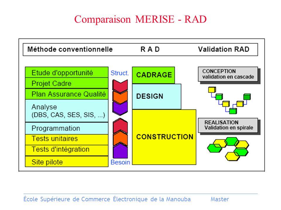 Comparaison MERISE - RAD
