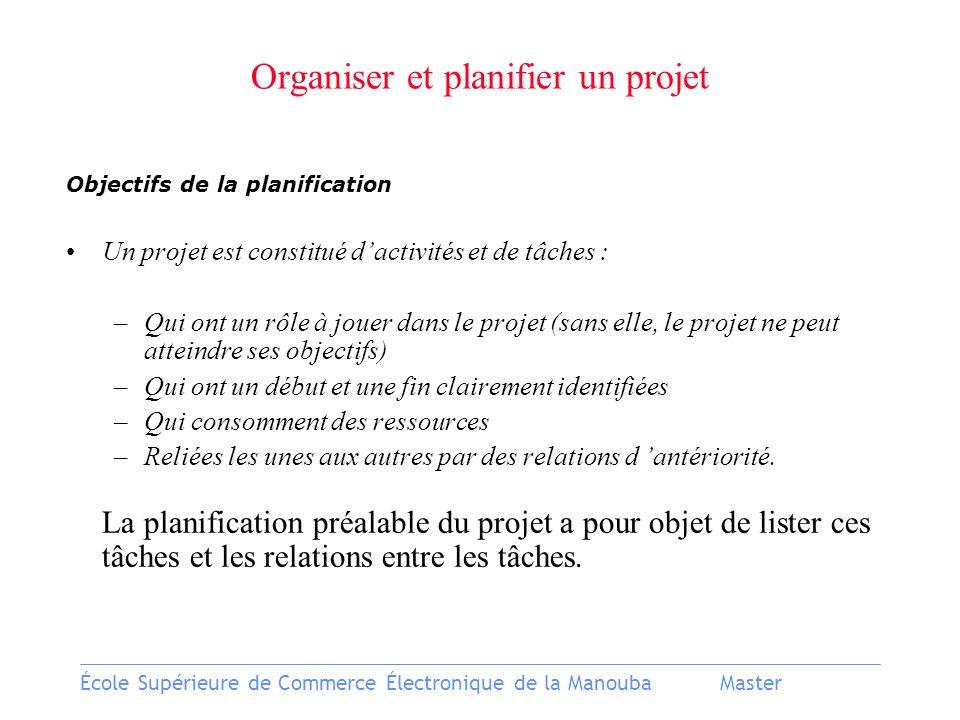 Organiser et planifier un projet