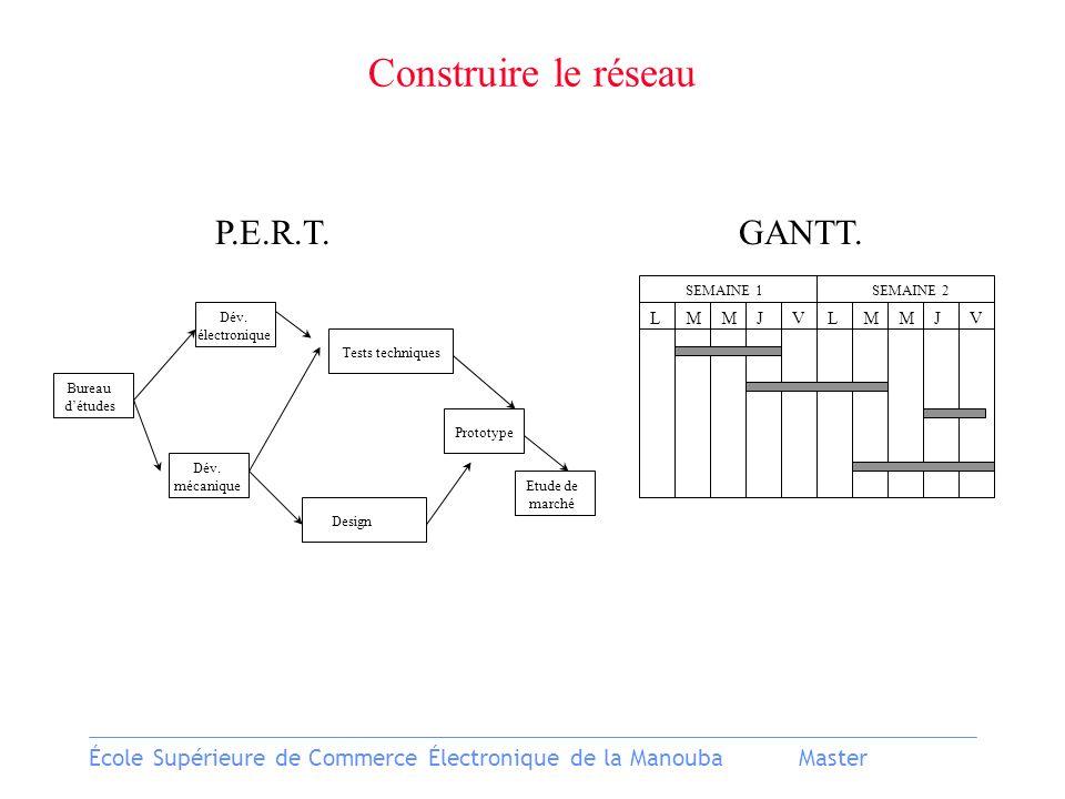 Construire le réseau P.E.R.T. GANTT. L M J V SEMAINE 1 SEMAINE 2