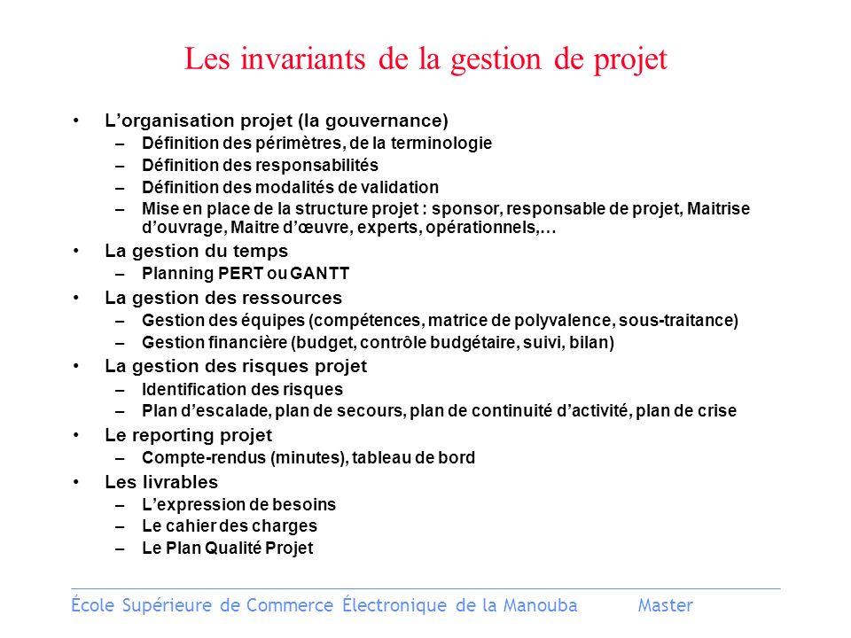 Les invariants de la gestion de projet