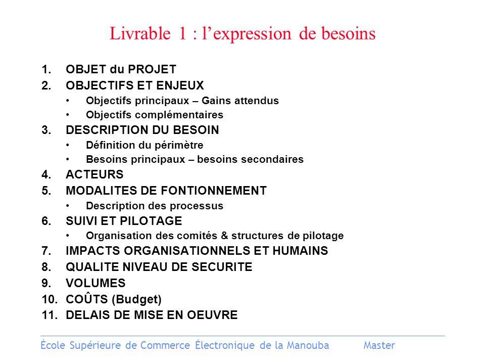 Livrable 1 : l'expression de besoins