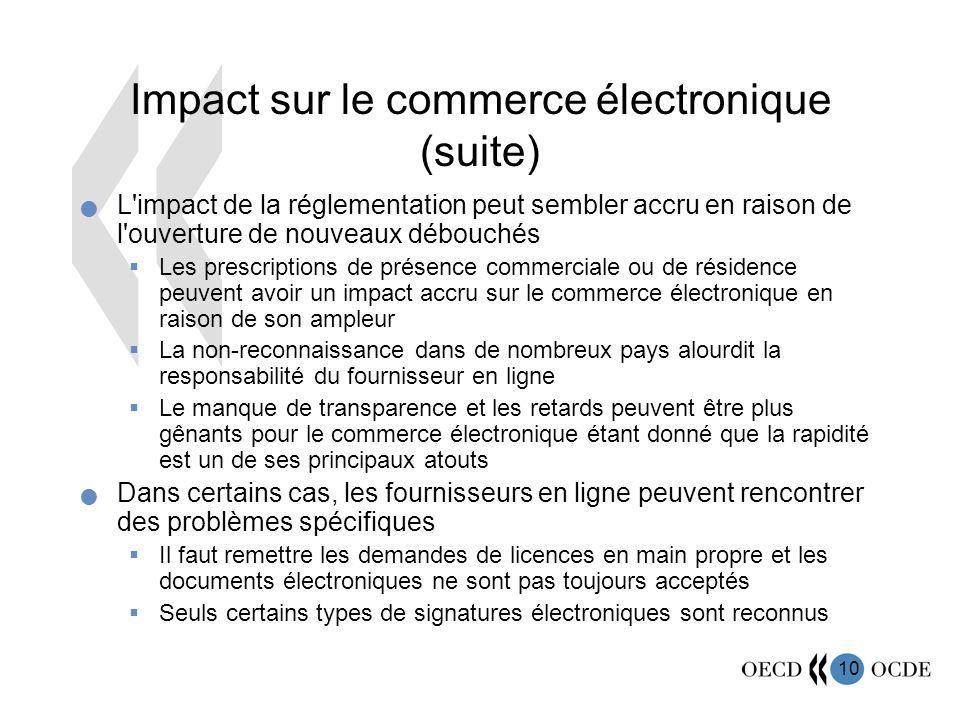 Impact sur le commerce électronique (suite)